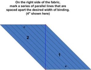 Illustration of parallel lines drawn on parallelogram to make continuous bias binding